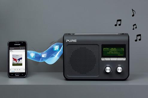 Radio connectée à Internet et au téléphone