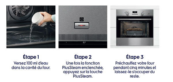 Diffrence four pyrolyse et catalyse ajouter mes favoris - Pyrolyse et catalyse difference ...