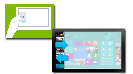Menu application ouvertes sous une tablette tactile Windows 8