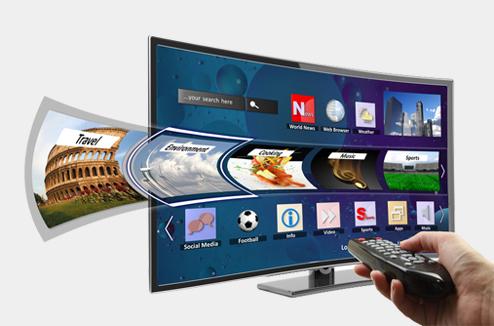 Comment choisir sa smart tv - Bien choisir sa television ...