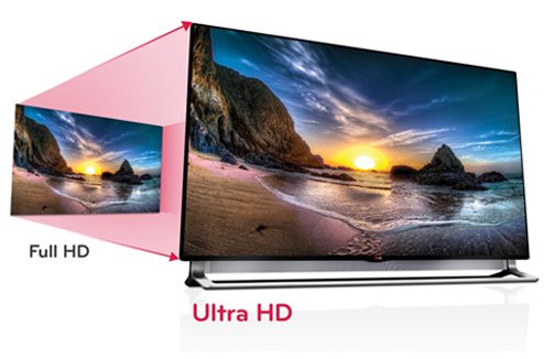 Ultra HD versus Full HD