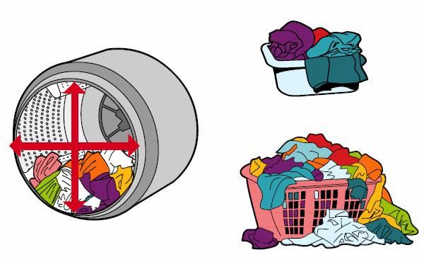 Le lave linge - Comment ranger son linge ...