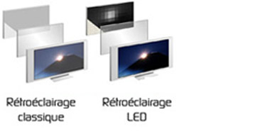Technologie de rétroéclairage des écrans LCD   Edge LED, FULL LED ... a80b09c16967