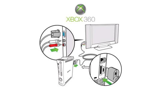Comment connecter sa console sa tv - Comment rallonger un cable tv ...