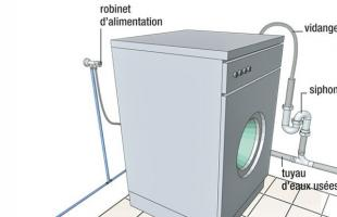 le lave linge fuit darty services. Black Bedroom Furniture Sets. Home Design Ideas