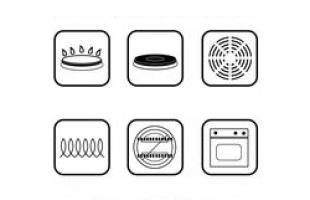 quels ustensiles utiliser pour votre table de cuisson darty services. Black Bedroom Furniture Sets. Home Design Ideas