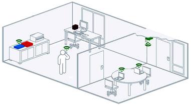 photo comment choisir une cle wifi