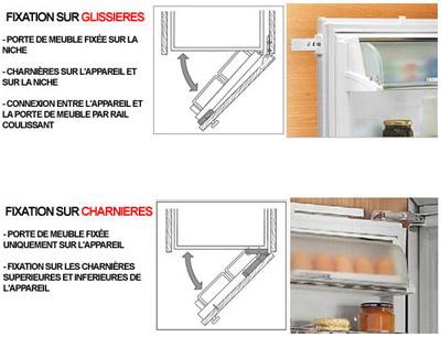 guide d 39 achat refrigerateur congelateur encastrable. Black Bedroom Furniture Sets. Home Design Ideas