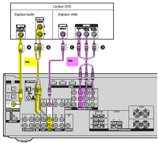 comment brancher un micro sur home cinema asenleo mp3. Black Bedroom Furniture Sets. Home Design Ideas