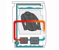 s che linge conomique a existe darty vous. Black Bedroom Furniture Sets. Home Design Ideas